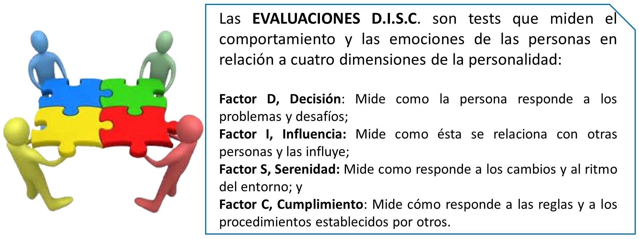 DISC Evaluaciones -Tests personalizados