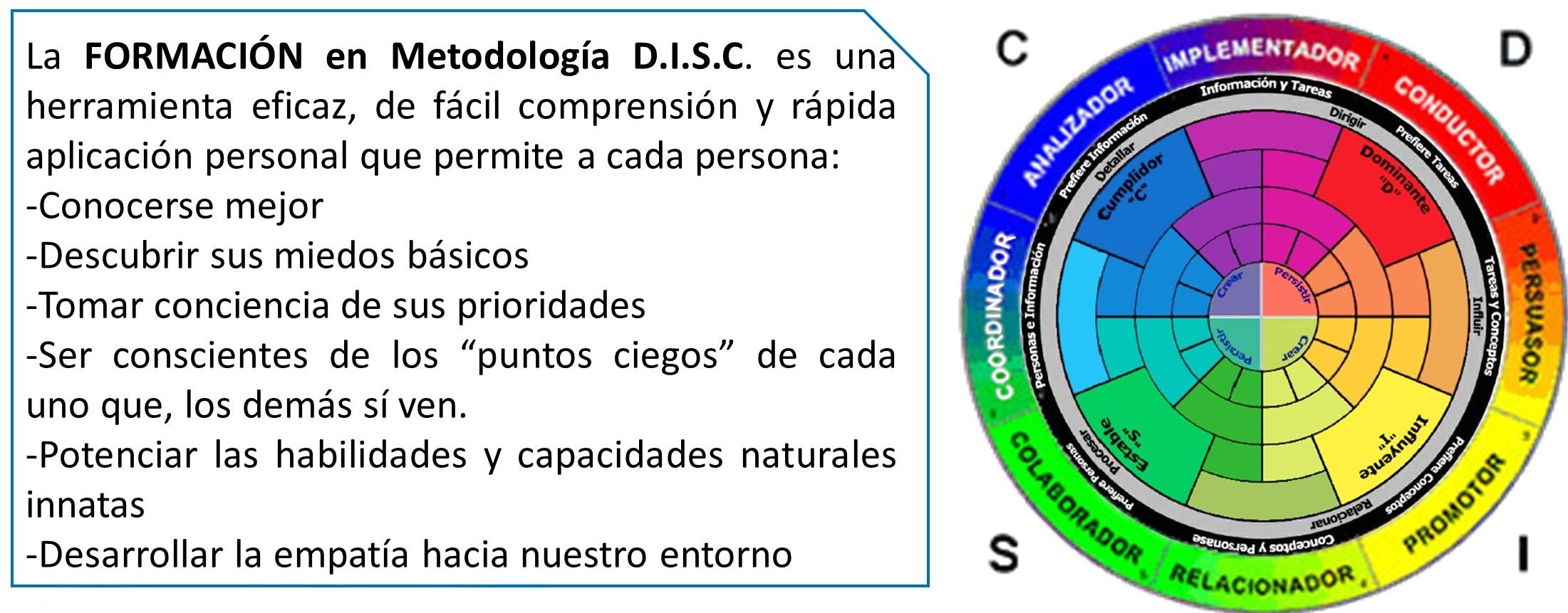 Metodología DISC para el aprendizaje