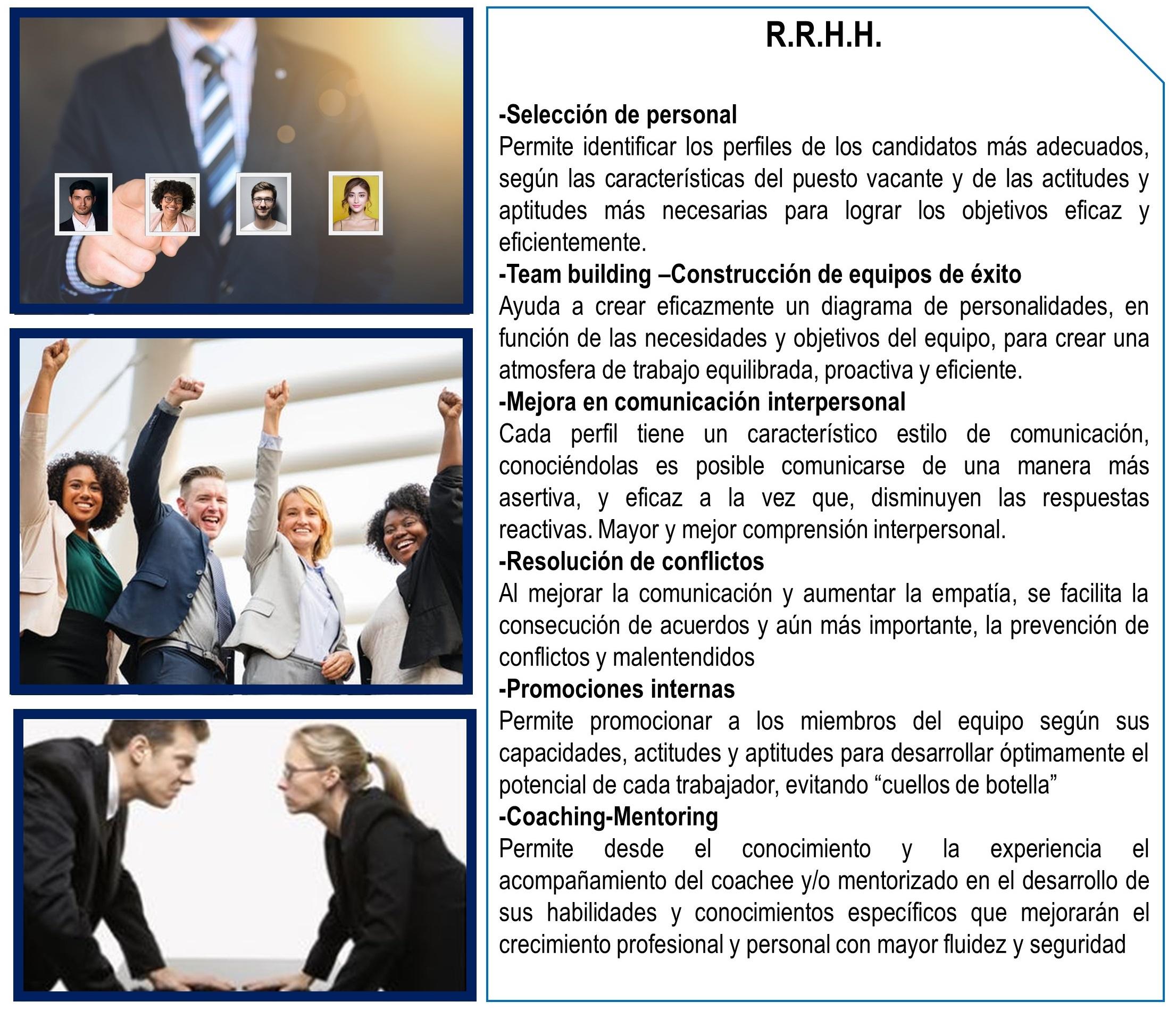 DISC para RRHH (Recursos Humanos